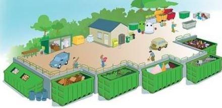 Accès pour les commerçants et indépendants à 38 recyparcs dès le 02/01/2019: conditions.
